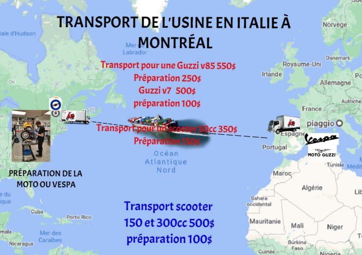 Transport & Préparation explication